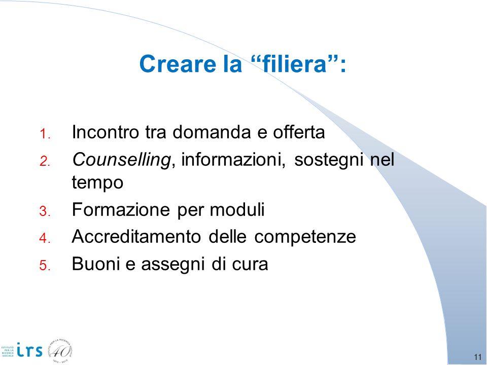 Creare la filiera: 1. Incontro tra domanda e offerta 2. Counselling, informazioni, sostegni nel tempo 3. Formazione per moduli 4. Accreditamento delle
