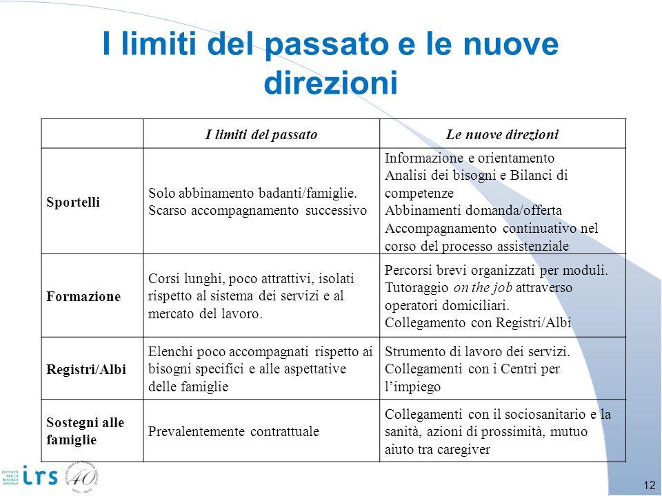 I limiti del passatoLe nuove direzioni Sportelli Solo abbinamento badanti/famiglie.