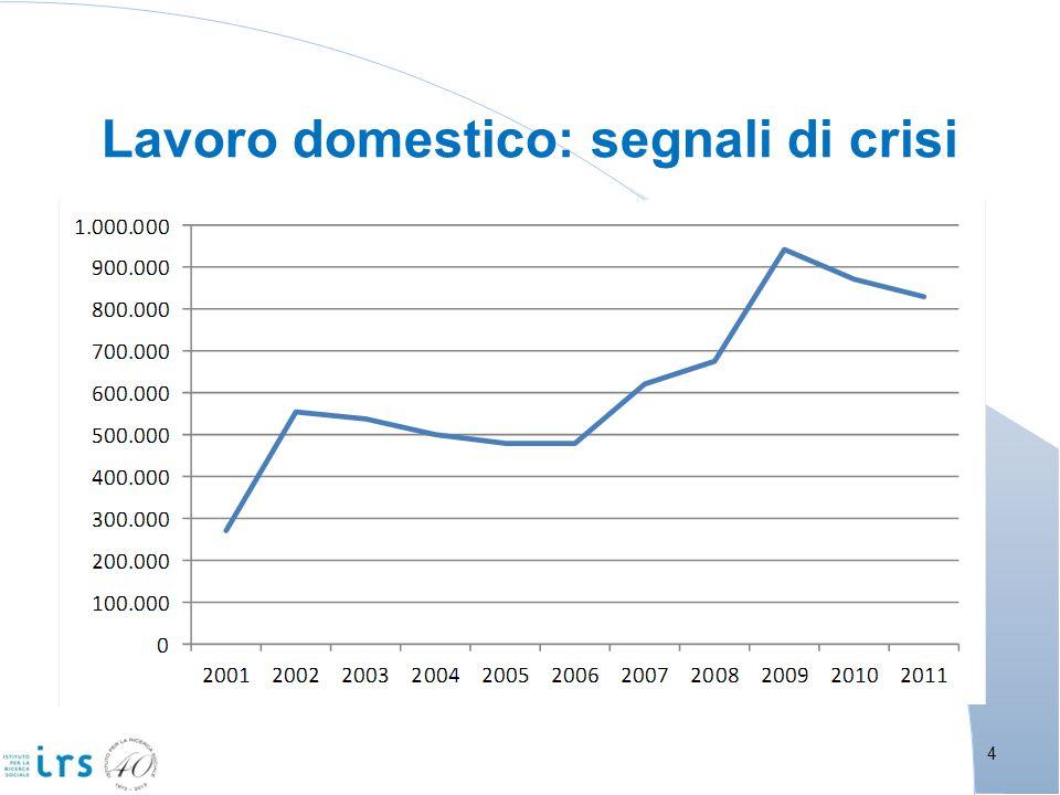 Lavoro domestico: segnali di crisi 4
