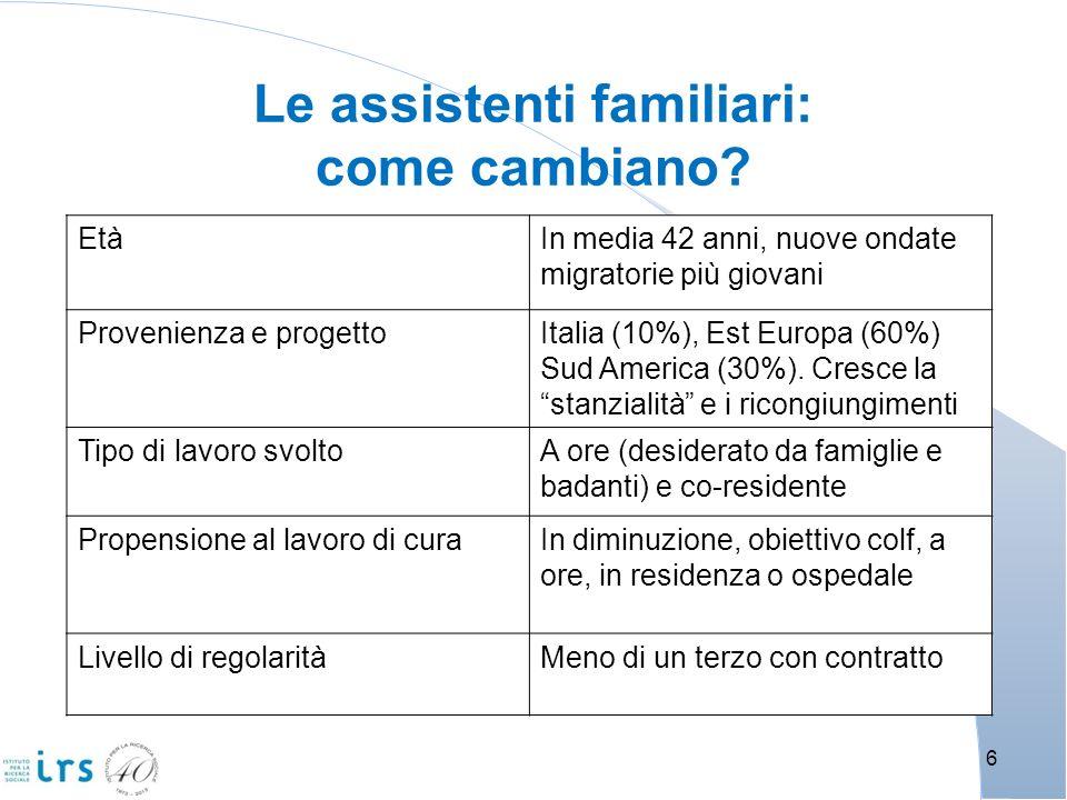 Le assistenti familiari: come cambiano? EtàIn media 42 anni, nuove ondate migratorie più giovani Provenienza e progettoItalia (10%), Est Europa (60%)