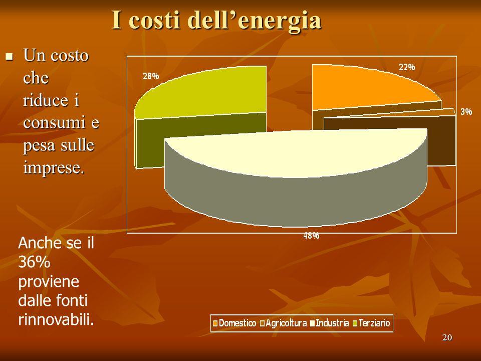 20 I costi dellenergia Un costo che riduce i consumi e pesa sulle imprese. Un costo che riduce i consumi e pesa sulle imprese. Anche se il 36% provien