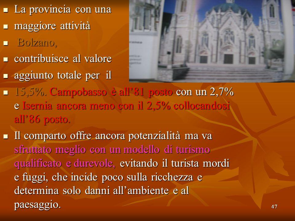 47 La provincia con una La provincia con una maggiore attività maggiore attività Bolzano, Bolzano, contribuisce al valore contribuisce al valore aggiu