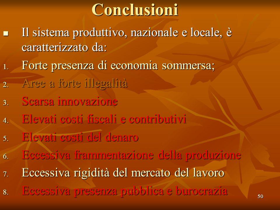 50Conclusioni Il sistema produttivo, nazionale e locale, è caratterizzato da: Il sistema produttivo, nazionale e locale, è caratterizzato da: 1. Forte