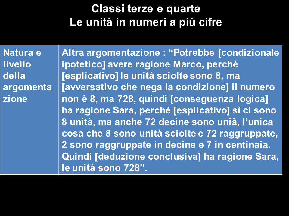 Classi terze e quarte Le unità in numeri a più cifre Natura e livello della argomenta zione Altra argomentazione : Potrebbe [condizionale ipotetico] a