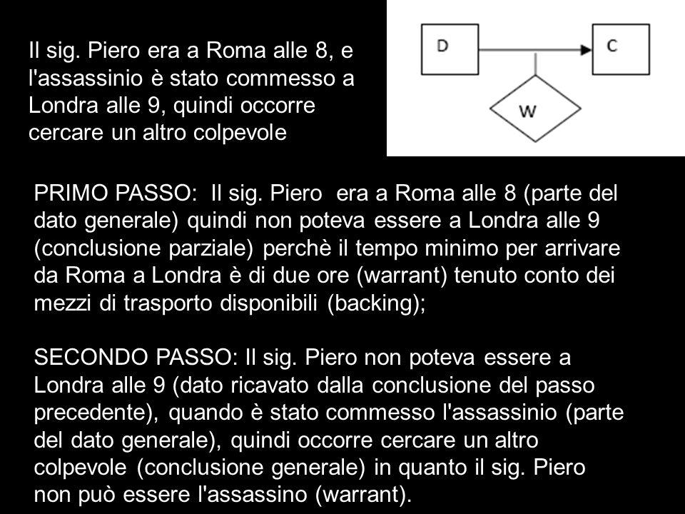 PRIMO PASSO: Il sig. Piero era a Roma alle 8 (parte del dato generale) quindi non poteva essere a Londra alle 9 (conclusione parziale) perchè il tempo
