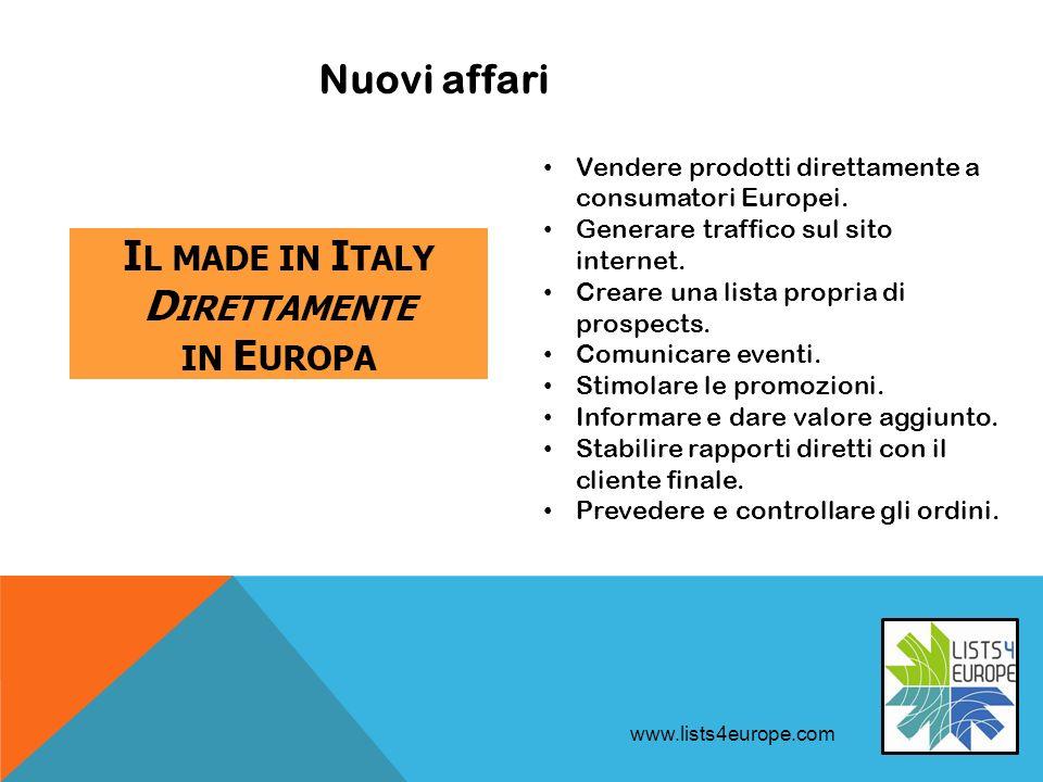 Nuovi affari Vendere prodotti direttamente a consumatori Europei. Generare traffico sul sito internet. Creare una lista propria di prospects. Comunica