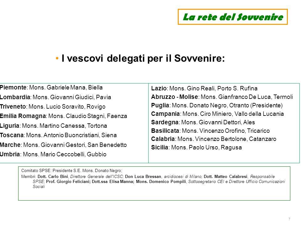 7 La rete del Sovvenire Piemonte: Mons.Gabriele Mana, Biella Lombardia: Mons.