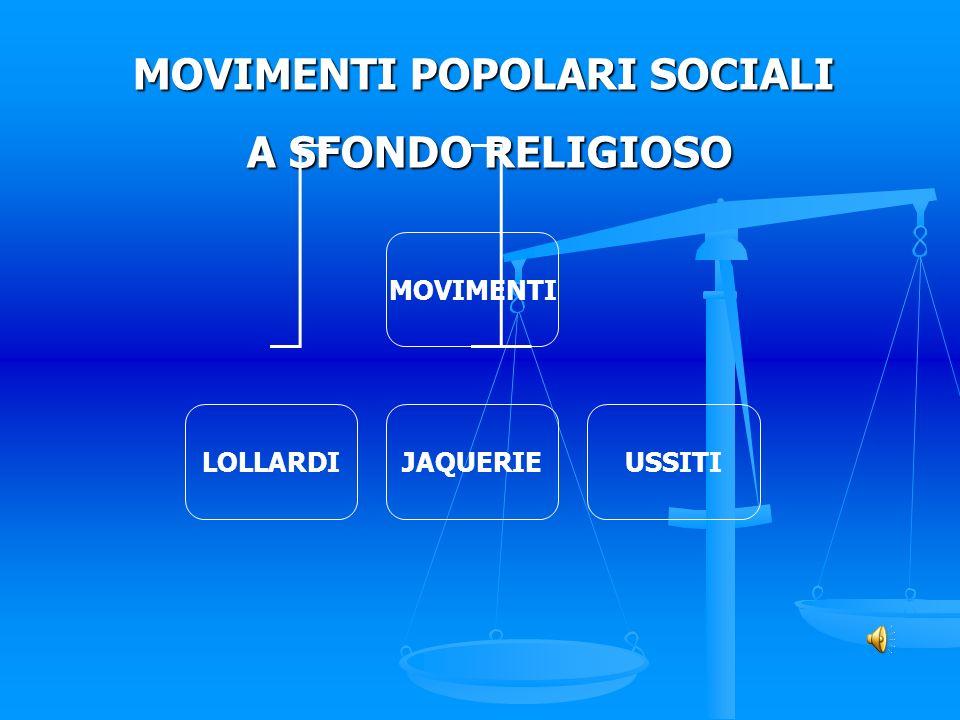 MOVIMENTI POPOLARI SOCIALI A SFONDO RELIGIOSO A SFONDO RELIGIOSO MOVIMENTI LOLLARDIJAQUERIEUSSITI