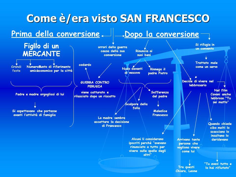 Come è/era visto SAN FRANCESCO Figlio di un MERCANTE Prima della conversione Dopo la conversione Punto di riferimento economico per la città Numerosi