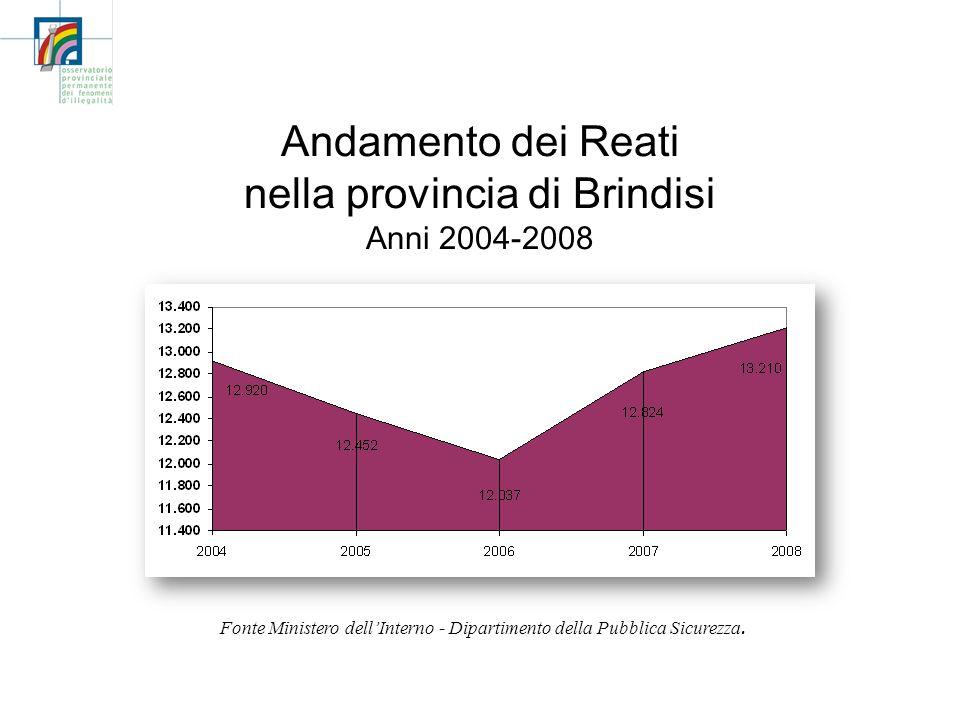 Andamento dei Reati nella provincia di Brindisi Anni 2004-2008 Fonte Ministero dellInterno - Dipartimento della Pubblica Sicurezza.