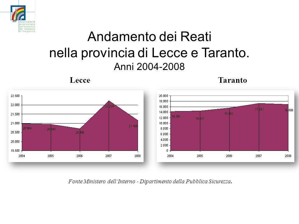 Andamento dei Reati nella provincia di Lecce e Taranto. Anni 2004-2008 Lecce Taranto Fonte Ministero dellInterno - Dipartimento della Pubblica Sicurez