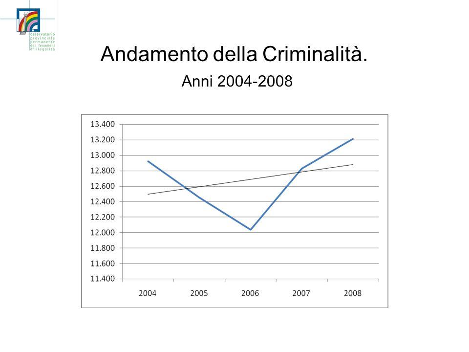 Andamento della Criminalità. Anni 2004-2008