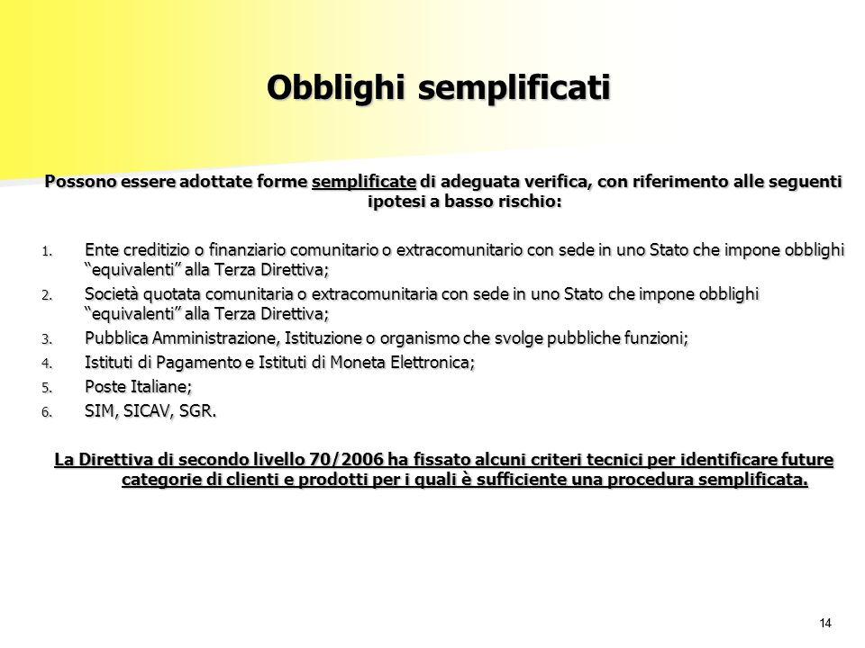 14 Obblighi semplificati Possono essere adottate forme semplificate di adeguata verifica, con riferimento alle seguenti ipotesi a basso rischio: 1.