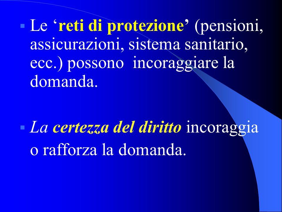 Le reti di protezione (pensioni, assicurazioni, sistema sanitario, ecc.) possono incoraggiare la domanda. La certezza del diritto incoraggia o rafforz