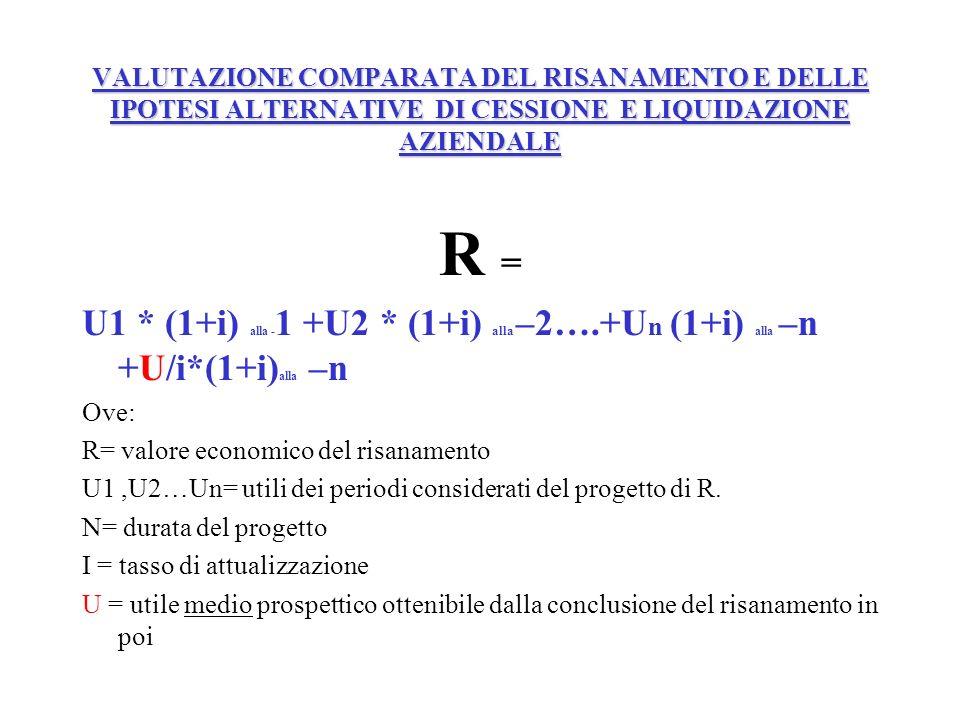 VALUTAZIONE COMPARATA DEL RISANAMENTO E DELLE IPOTESI ALTERNATIVE DI CESSIONE E LIQUIDAZIONE AZIENDALE R = U1 * (1+i) alla - 1 +U2 * (1+i) alla –2….+U n (1+i) alla –n +U/i*(1+i) alla –n Ove: R= valore economico del risanamento U1,U2…Un= utili dei periodi considerati del progetto di R.