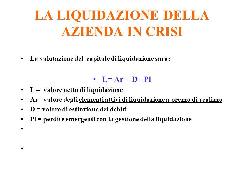 LA LIQUIDAZIONE DELLA AZIENDA IN CRISI La valutazione del capitale di liquidazione sarà: L= Ar – D –Pl L = valore netto di liquidazione Ar= valore degli elementi attivi di liquidazione a prezzo di realizzo D = valore di estinzione dei debiti Pl = perdite emergenti con la gestione della liquidazione