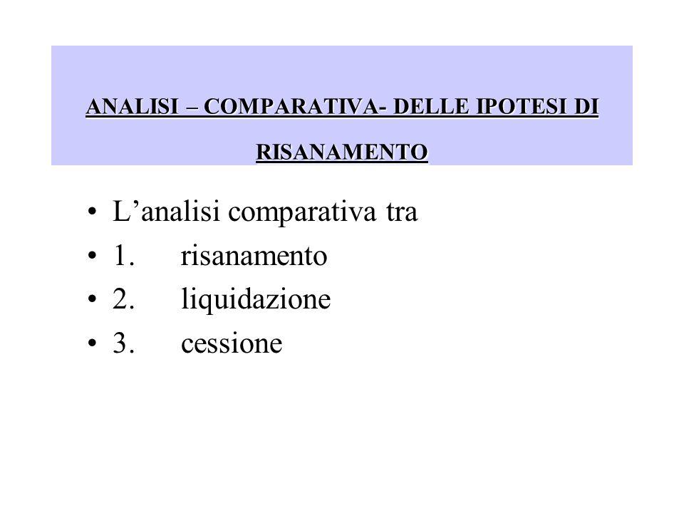 ANALISI – COMPARATIVA- DELLE IPOTESI DI RISANAMENTO Lanalisi comparativa tra 1.