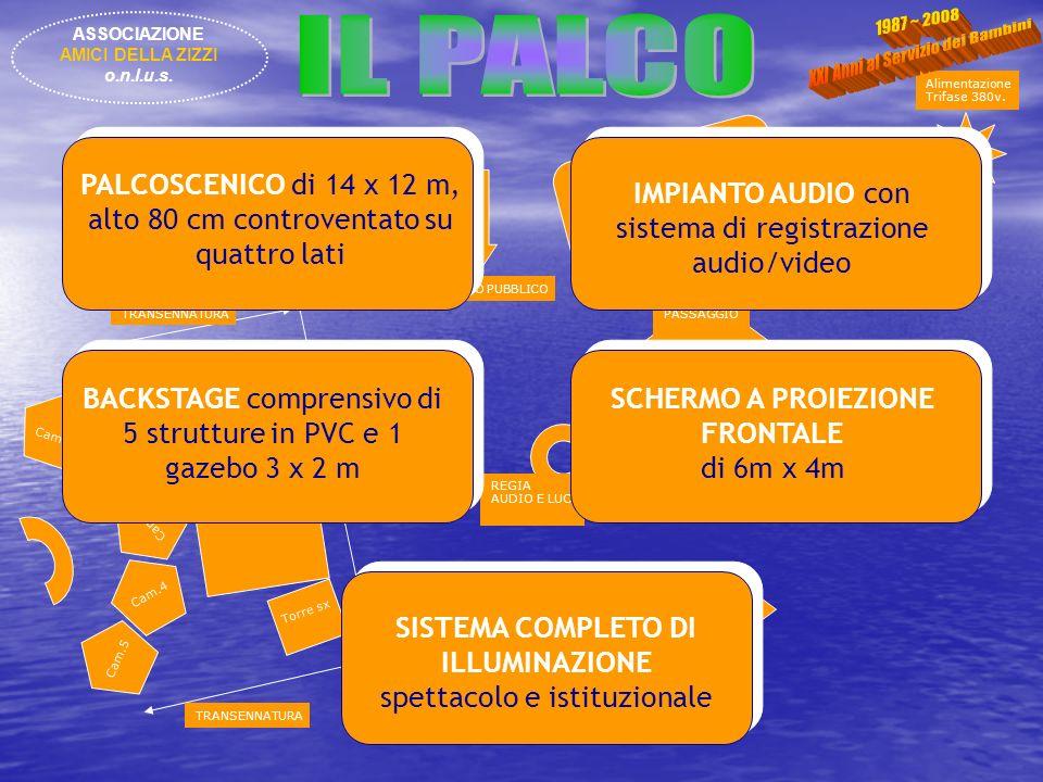 palco Cam.2 Cam.3 Cam.4 Cam.5 Torre dx Torre sx tensostruttura casa Alimentazione Trifase 380v.