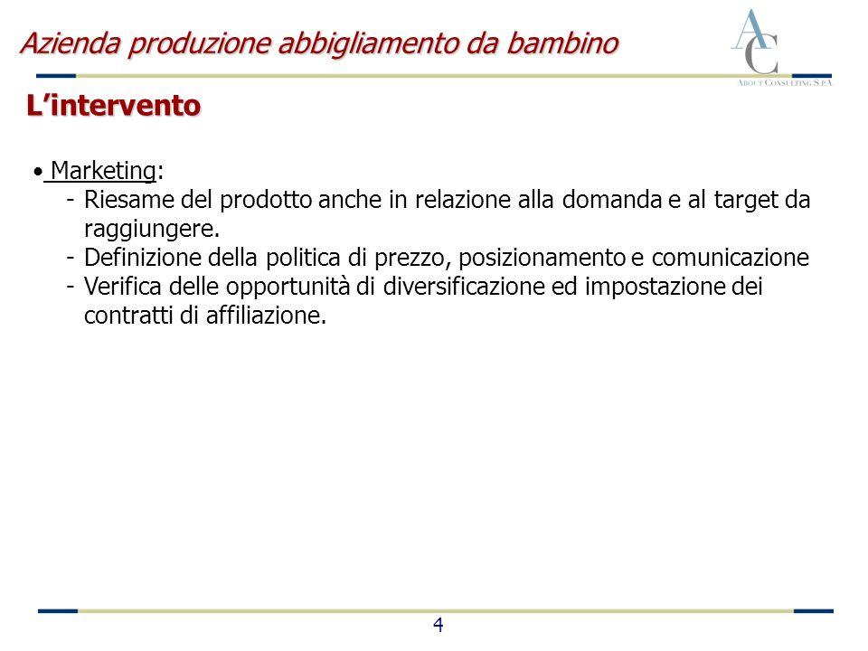 4 Marketing: -Riesame del prodotto anche in relazione alla domanda e al target da raggiungere. -Definizione della politica di prezzo, posizionamento e