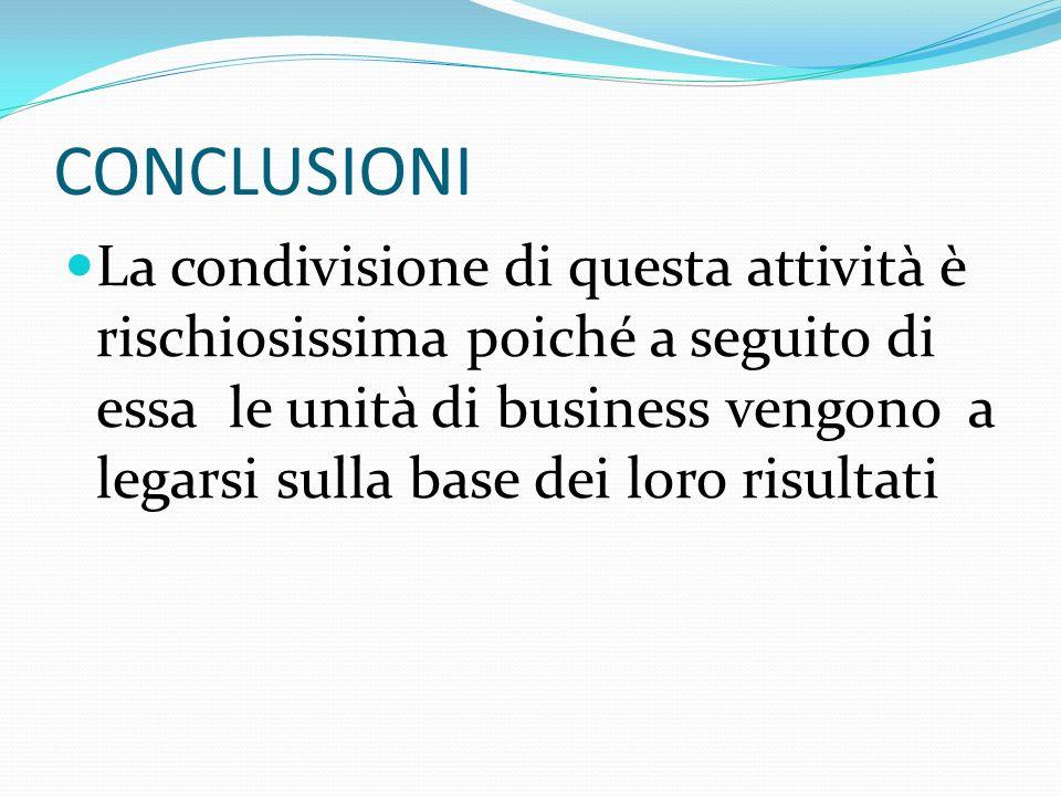 CONCLUSIONI La condivisione di questa attività è rischiosissima poiché a seguito di essa le unità di business vengono a legarsi sulla base dei loro risultati