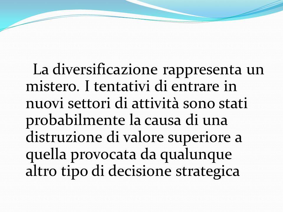 STRATEGIE DI DIVERSIFICAZION E NON CORRELATA 1 - esigenti requisiti manageriali 2 – limitato vantaggio competitivo