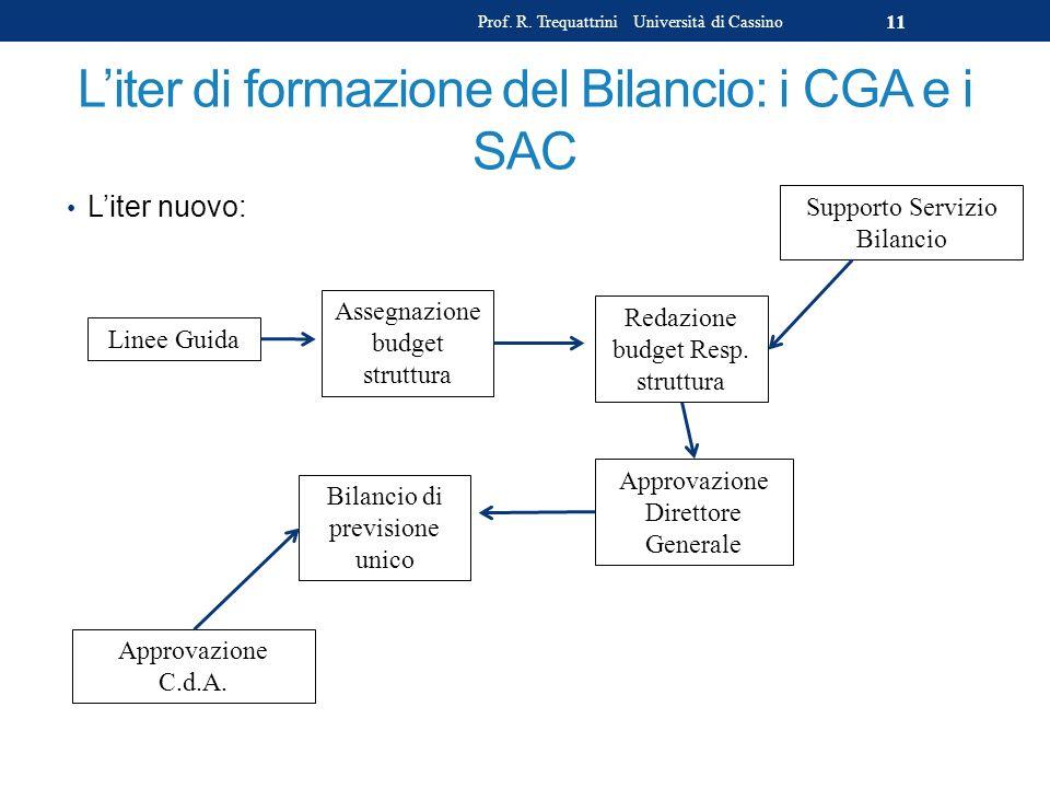 Liter di formazione del Bilancio: i CGA e i SAC Liter nuovo: Prof. R. Trequattrini Università di Cassino 11 Linee Guida Assegnazione budget struttura