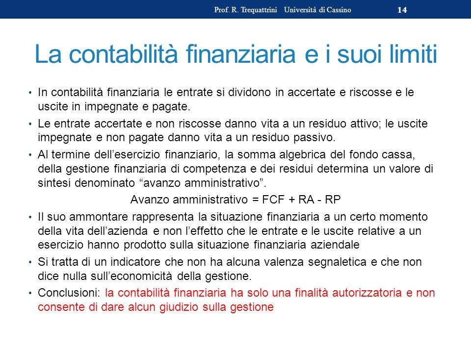 La contabilità finanziaria e i suoi limiti In contabilità finanziaria le entrate si dividono in accertate e riscosse e le uscite in impegnate e pagate