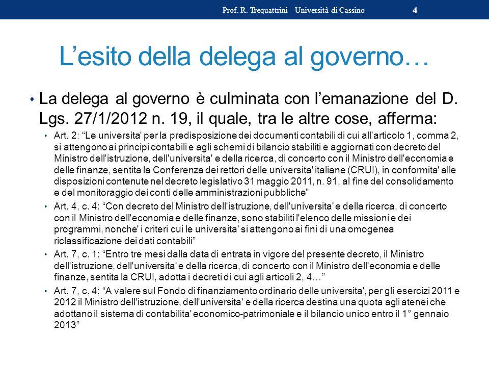 Lesito della delega al governo… La delega al governo è culminata con lemanazione del D. Lgs. 27/1/2012 n. 19, il quale, tra le altre cose, afferma: Ar