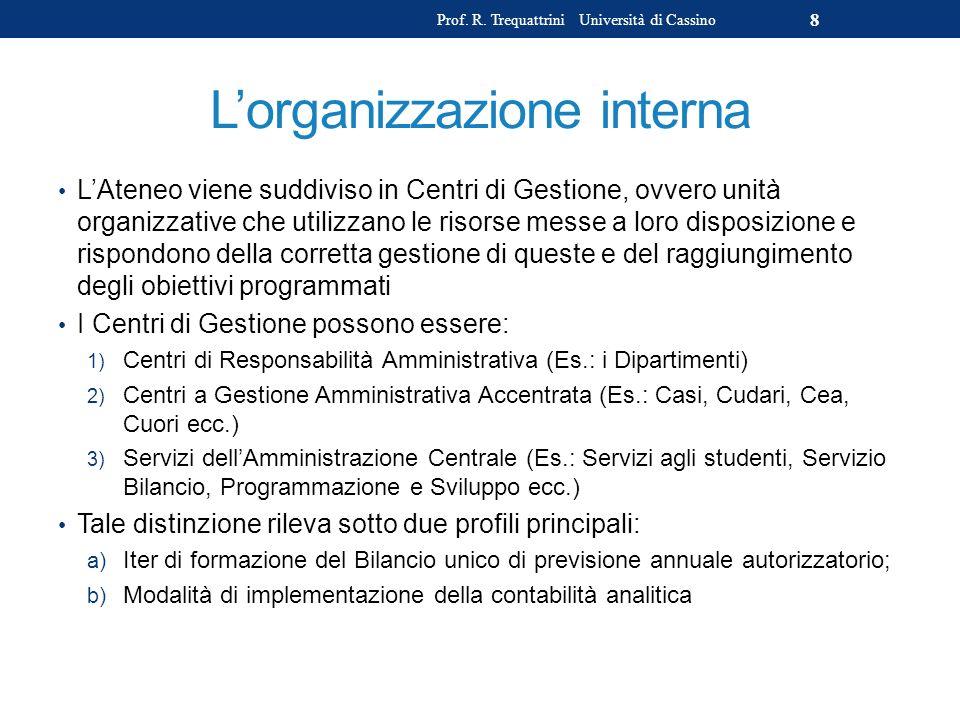 Lorganizzazione interna LAteneo viene suddiviso in Centri di Gestione, ovvero unità organizzative che utilizzano le risorse messe a loro disposizione