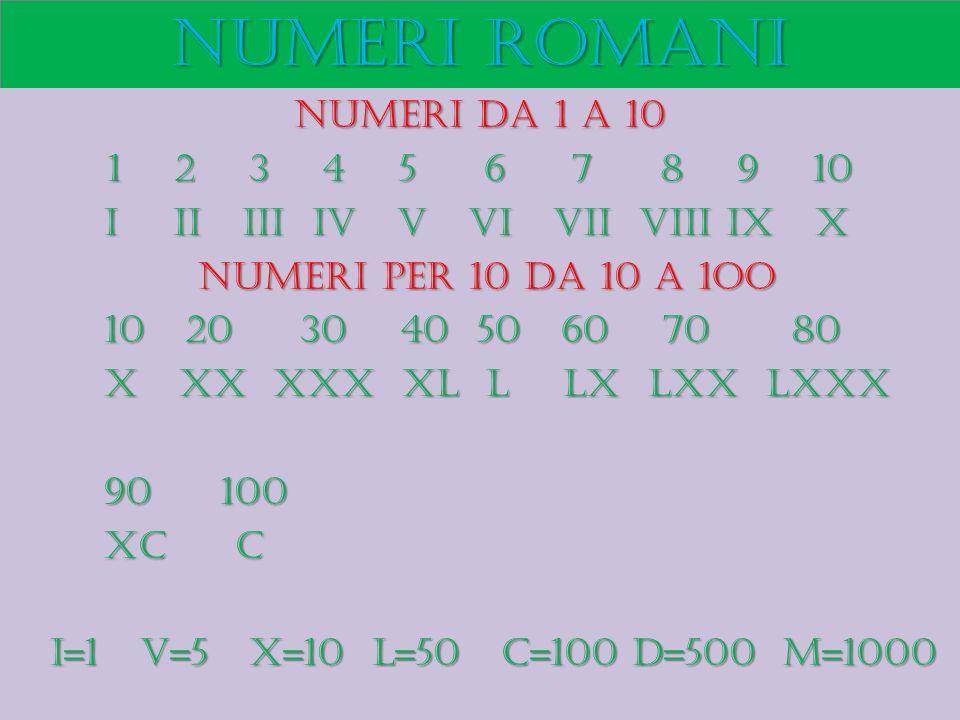 Numeri romani Numeri da 1 a 10 1 2 3 4 5 6 7 8 9 10 i ii iii iv v vi vii viii ix x i ii iii iv v vi vii viii ix x numeri per 10 da 10 a 1oo numeri per