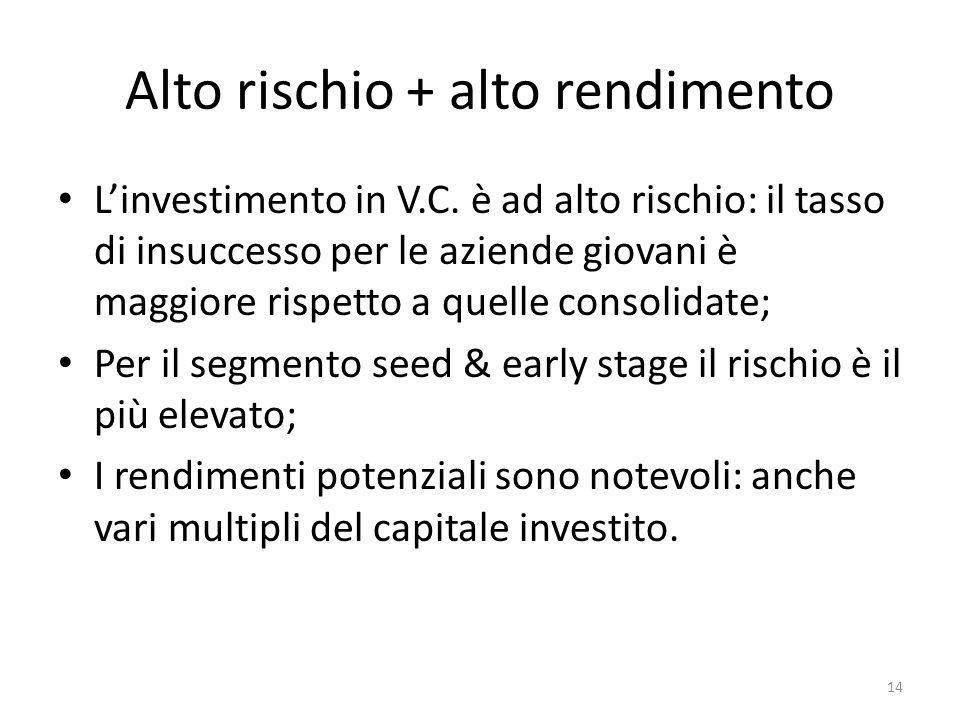 Alto rischio + alto rendimento Linvestimento in V.C.