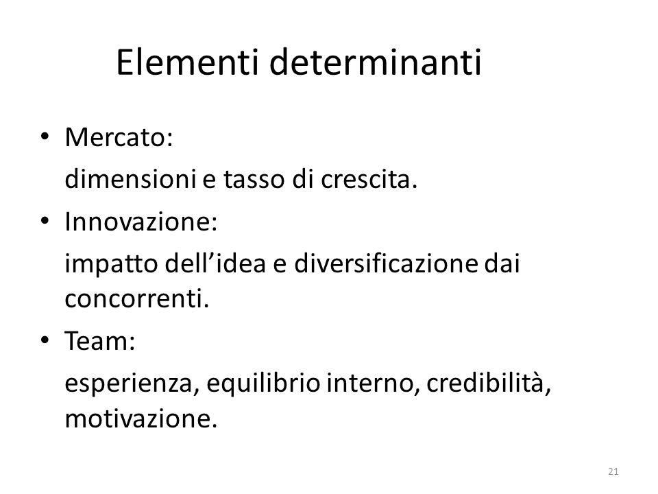 Elementi determinanti Mercato: dimensioni e tasso di crescita.