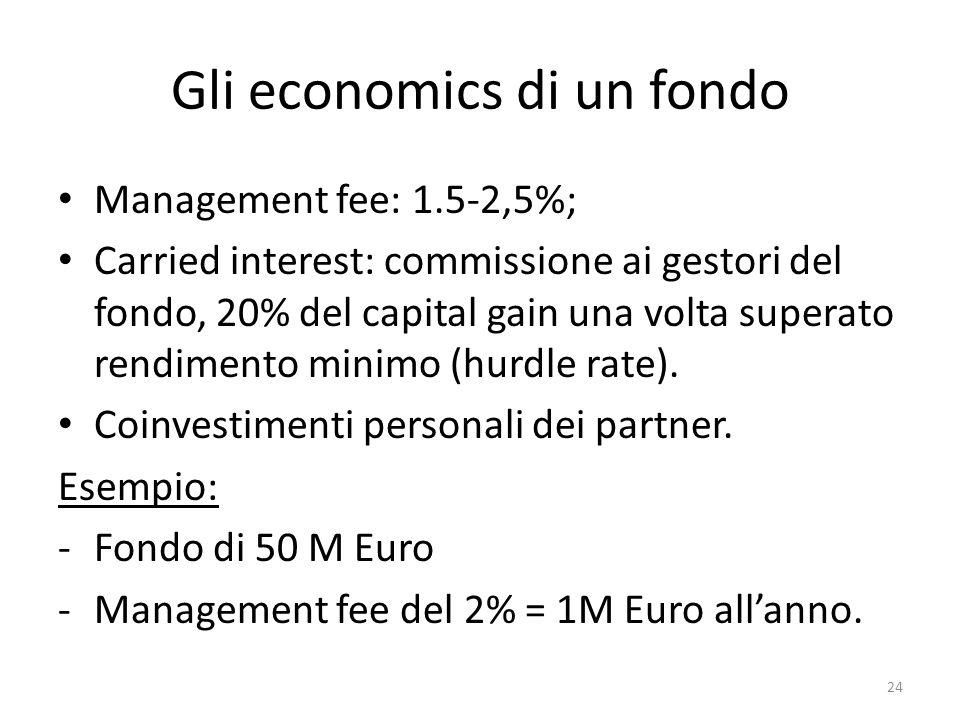 Gli economics di un fondo Management fee: 1.5-2,5%; Carried interest: commissione ai gestori del fondo, 20% del capital gain una volta superato rendimento minimo (hurdle rate).
