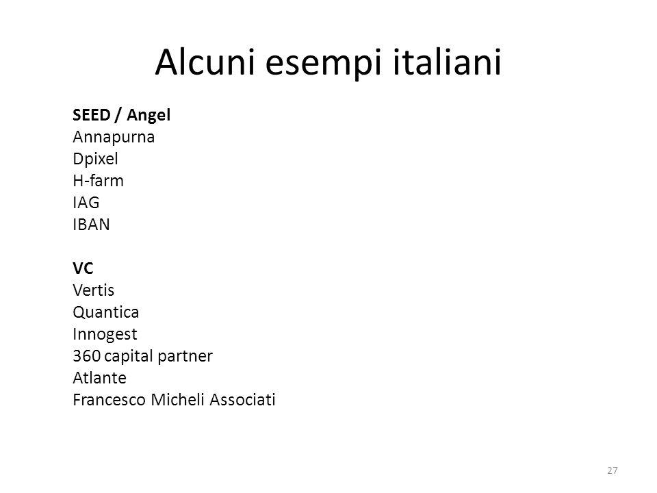 Alcuni esempi italiani SEED / Angel Annapurna Dpixel H-farm IAG IBAN VC Vertis Quantica Innogest 360 capital partner Atlante Francesco Micheli Associati 27