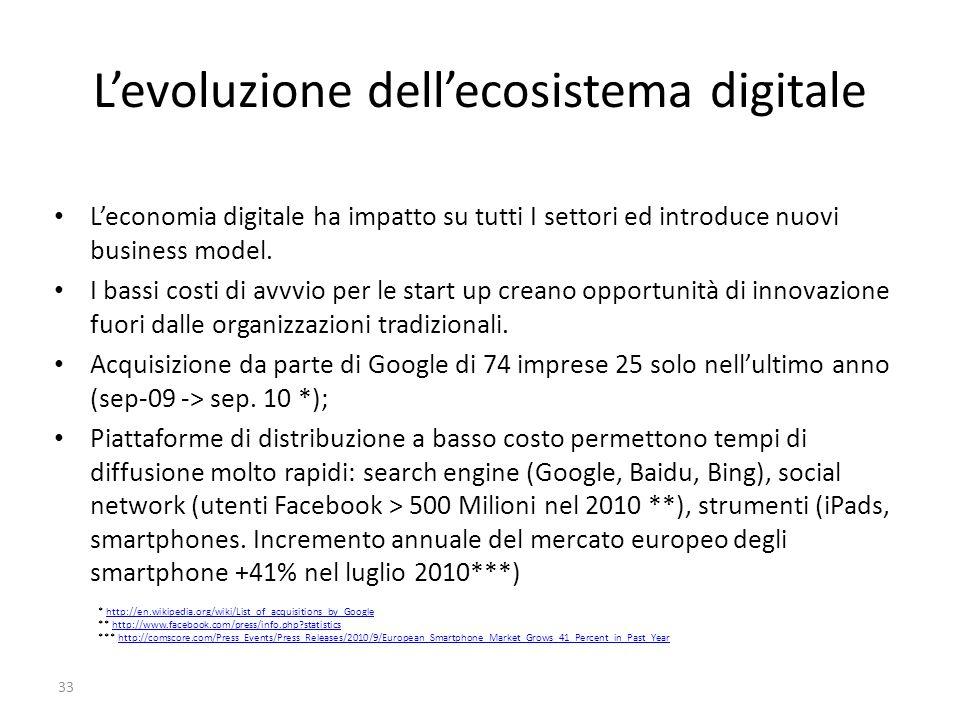 Levoluzione dellecosistema digitale Leconomia digitale ha impatto su tutti I settori ed introduce nuovi business model.