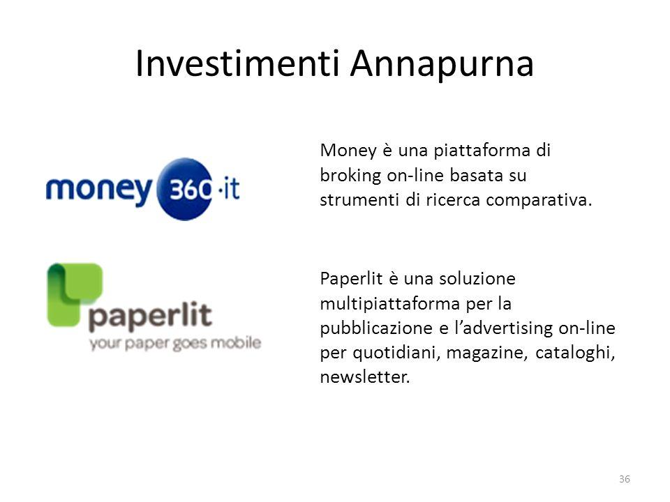 Investimenti Annapurna 36 Paperlit è una soluzione multipiattaforma per la pubblicazione e ladvertising on-line per quotidiani, magazine, cataloghi, newsletter.