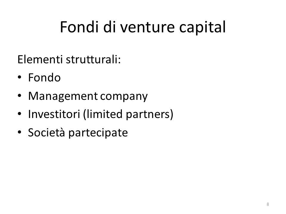 Venture philanthropy 1.VC Specializzato in progetti sociali 2.Smart money: focus su innovazione e imprenditorialità 3.Gestione progessioanle del deal flow 4.Rendimenti più basssi 5.Copre asset class minore 6.Efficace con effetti network (ex: Kiva & Omidyar Netwrk) 39