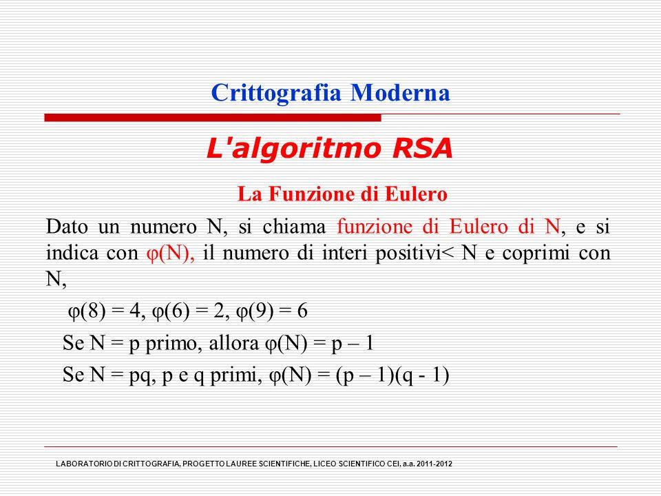 Crittografia Moderna La Funzione di Eulero Dato un numero N, si chiama funzione di Eulero di N, e si indica con φ(N), il numero di interi positivi< N