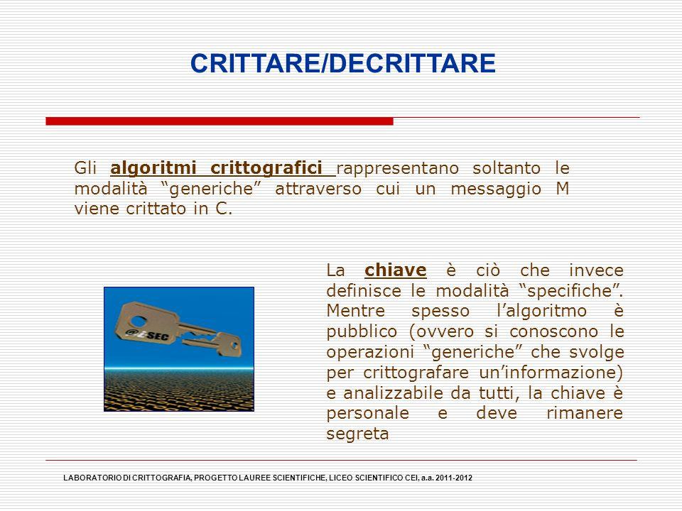LABORATORIO DI CRITTOGRAFIA, PROGETTO LAUREE SCIENTIFICHE, LICEO SCIENTIFICO CEI, a.a. 2011-2012 CRITTARE/DECRITTARE Gli algoritmi crittografici rappr