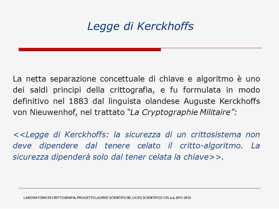 LABORATORIO DI CRITTOGRAFIA, PROGETTO LAUREE SCIENTIFICHE, LICEO SCIENTIFICO CEI, a.a. 2011-2012 Legge di Kerckhoffs La netta separazione concettuale