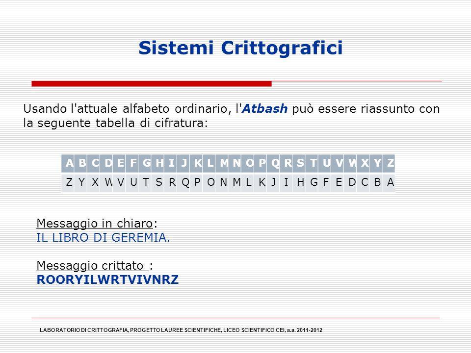 LABORATORIO DI CRITTOGRAFIA, PROGETTO LAUREE SCIENTIFICHE, LICEO SCIENTIFICO CEI, a.a. 2011-2012 Usando l'attuale alfabeto ordinario, l'Atbash può ess