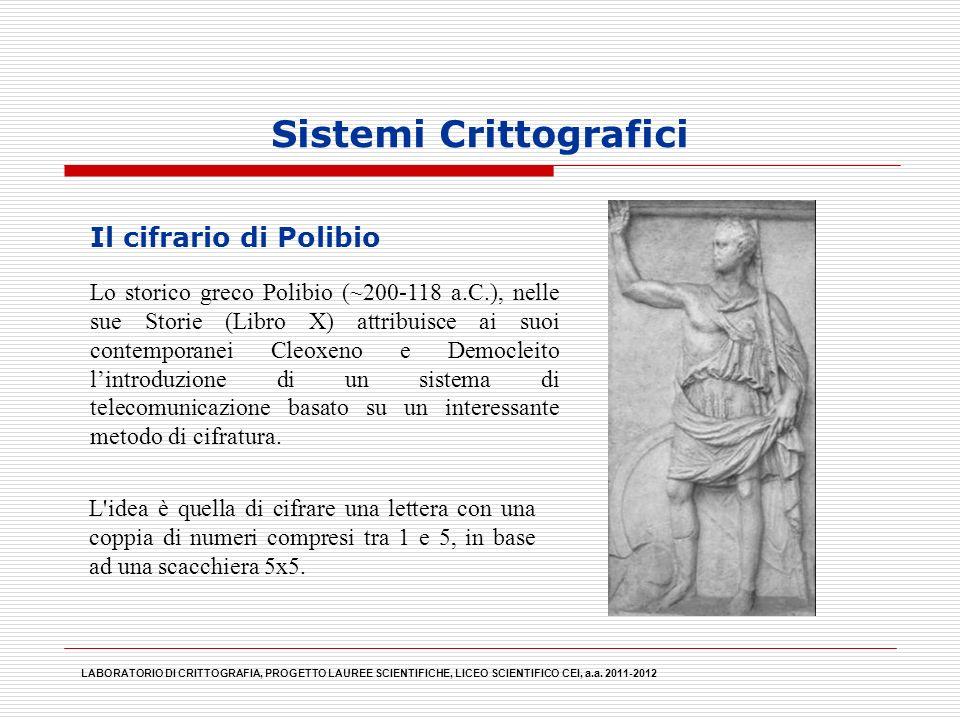 Sistemi Crittografici LABORATORIO DI CRITTOGRAFIA, PROGETTO LAUREE SCIENTIFICHE, LICEO SCIENTIFICO CEI, a.a. 2011-2012 Il cifrario di Polibio Lo stori