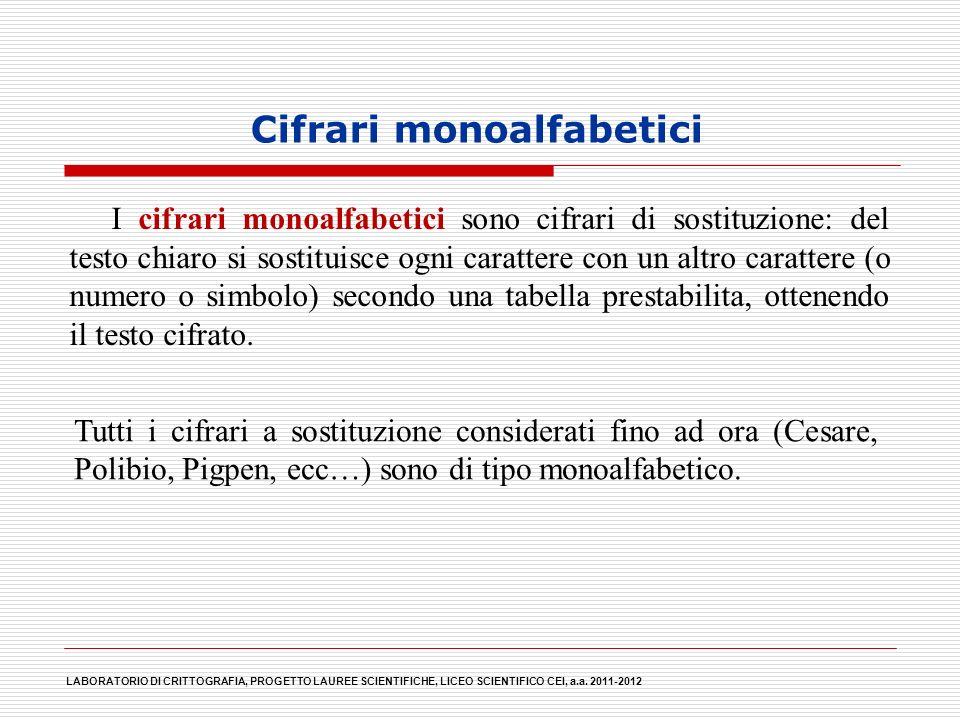 Cifrari monoalfabetici I cifrari monoalfabetici sono cifrari di sostituzione: del testo chiaro si sostituisce ogni carattere con un altro carattere (o