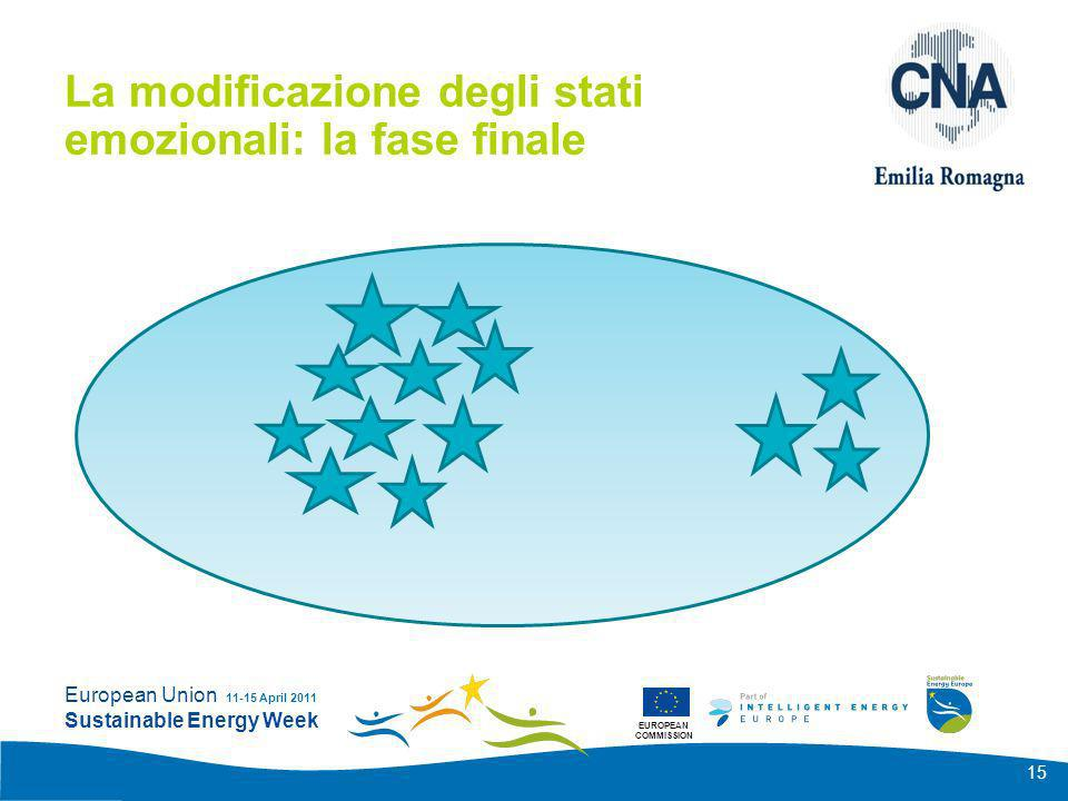 EUROPEAN COMMISSION European Union Sustainable Energy Week 11-15 April 2011 15 La modificazione degli stati emozionali: la fase finale
