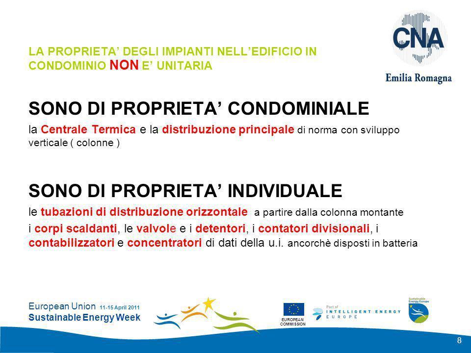 EUROPEAN COMMISSION European Union Sustainable Energy Week 11-15 April 2011 LA PROPRIETA INDIVIDUALE ALLINTERNO DI UN CONDOMINIO Può essere regolata in modo unitario come richiesto dalle norme tecniche solo nel caso sia raggiunto NEL CONDOMINIO ITALIANO ACCORDO UNANIME TRA TUTTI I PARTECIPANTI 9