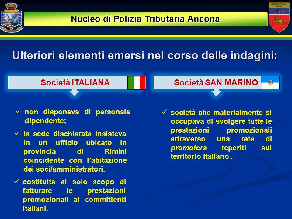 Società ITALIANA Società SAN MARINO Ulteriori elementi emersi nel corso delle indagini: Nucleo di Polizia Tributaria Ancona non disponeva di personale