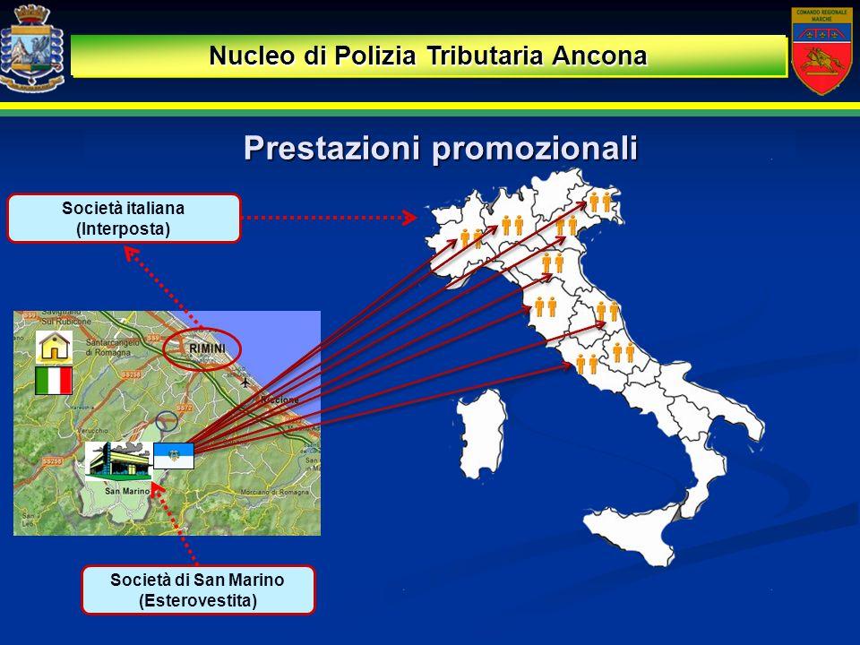 Prestazioni promozionali Nucleo di Polizia Tributaria Ancona Società italiana (Interposta) Società di San Marino (Esterovestita)