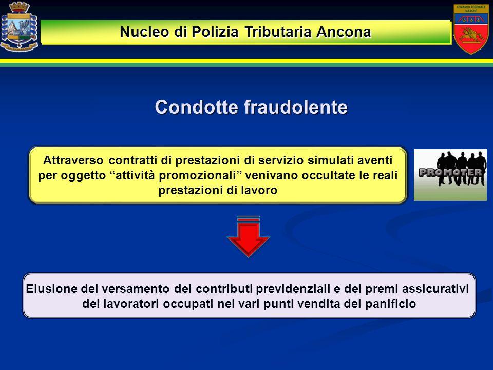 Condotte fraudolente Elusione del versamento dei contributi previdenziali e dei premi assicurativi dei lavoratori occupati nei vari punti vendita del