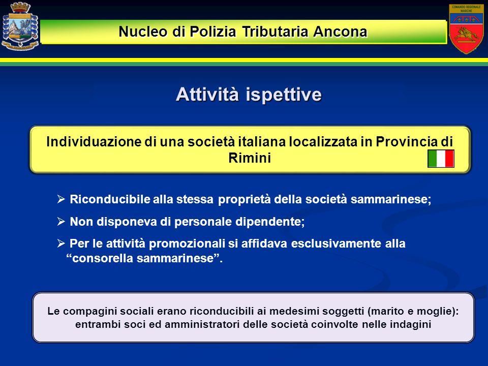 Risultati: evasione fiscale Nucleo di Polizia Tributaria Ancona Imposte sui redditi: Elementi positivi 39.859.986,00 32.210.346,00 Elementi negativi I.V.A.
