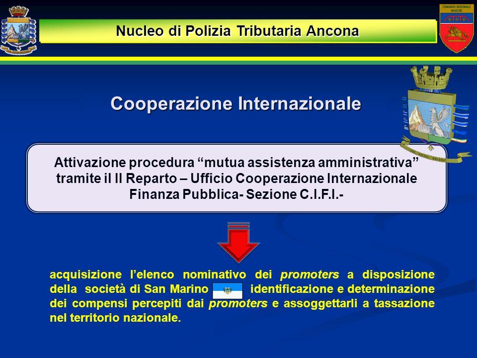 acquisizione lelenco nominativo dei promoters a disposizione della società di San Marino identificazione e determinazione dei compensi percepiti dai p